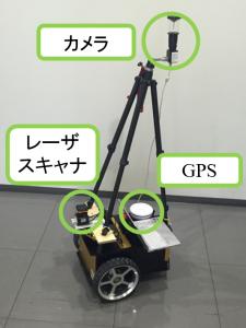 実験用移動ロボット