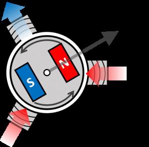 Fig.1 Schematic diagram of PMSM