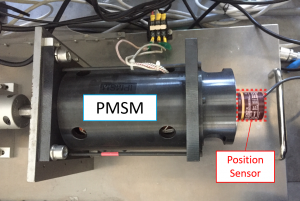 Fig.2 PMSM and position sensor